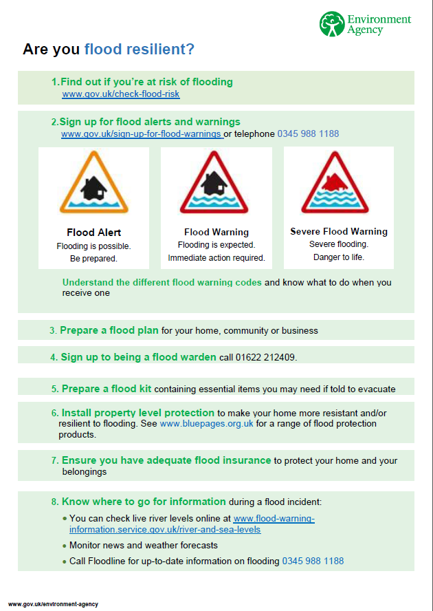 Are You Flood Resilient? Image